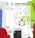 Horus Renk Değiştiren Şarjlı Taşınabilir Lambader - Thumbnail